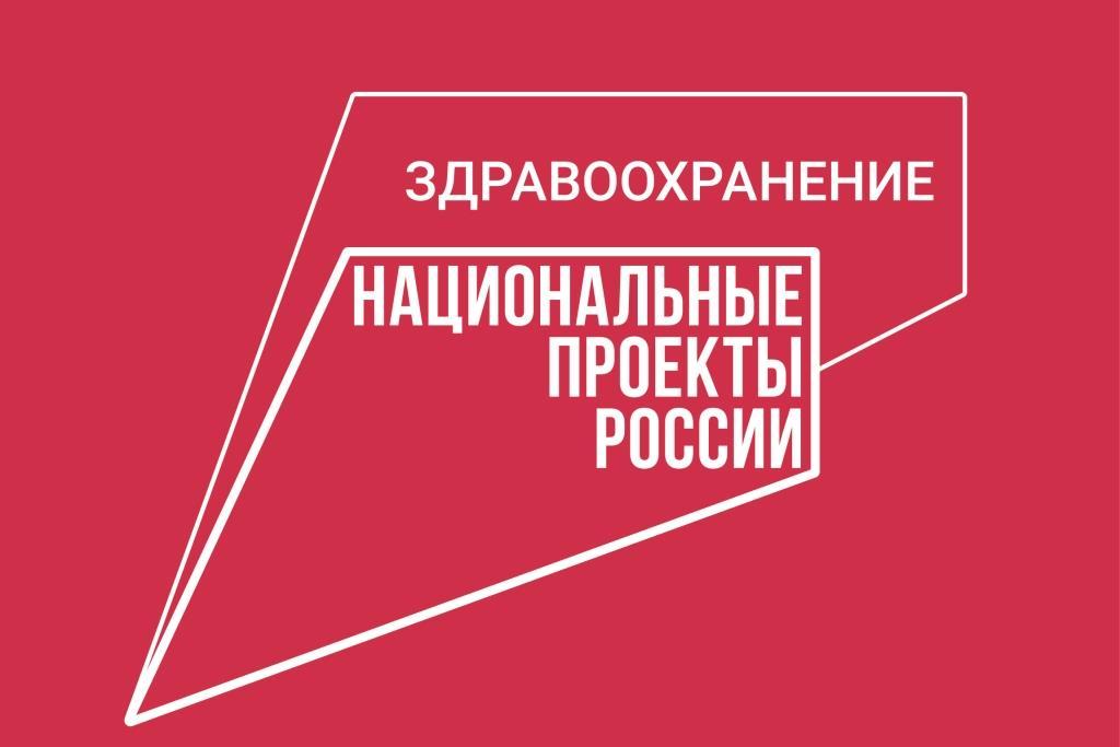 Экспорт медуслуг в Ярославской области за два года превысил 380 тысяч долларов