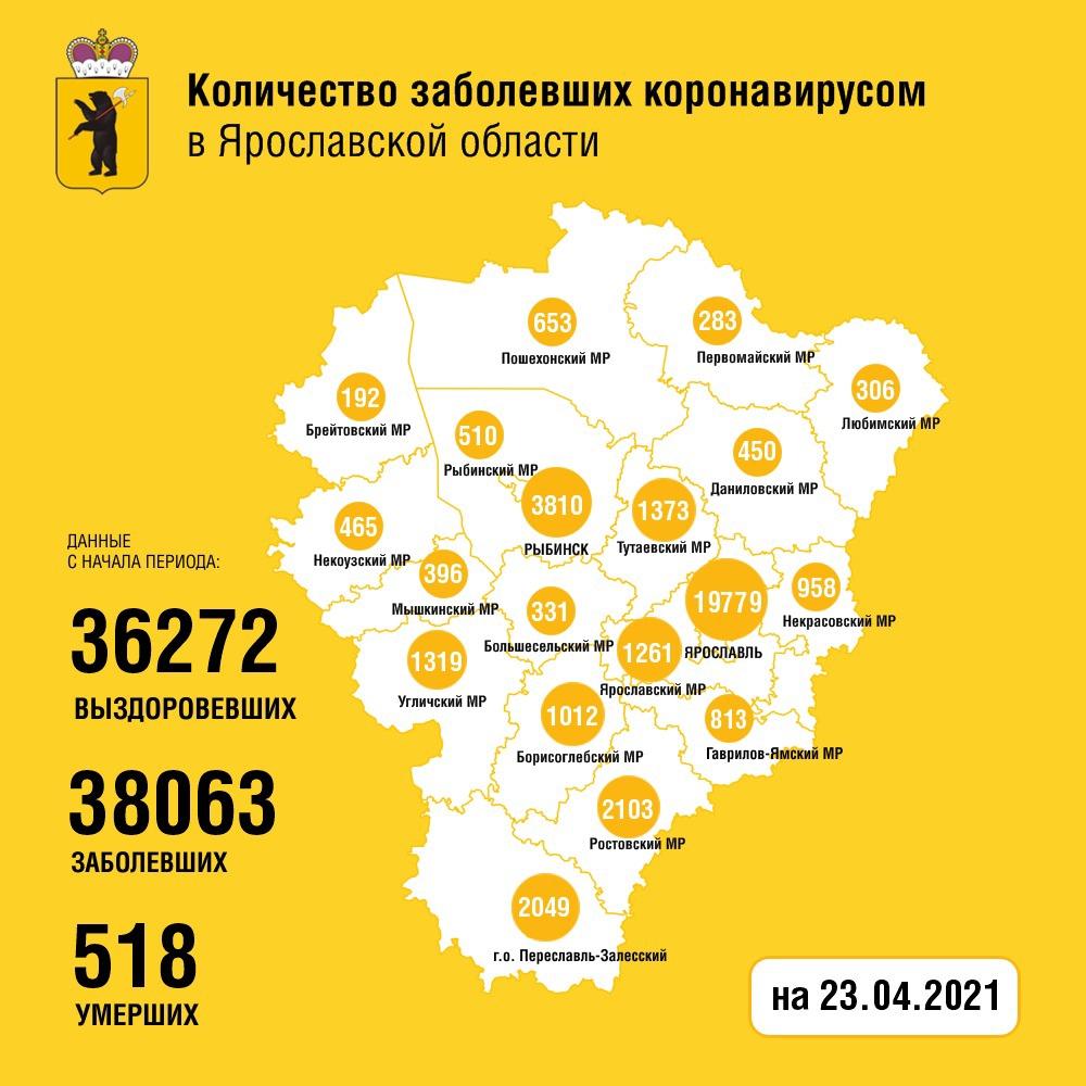 В Ярославской области за сутки выявили 84 больных коронавирусом