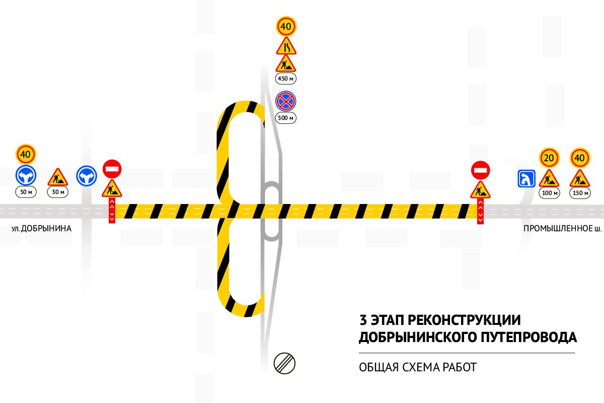 Из-за ремонта Добрынинского путепровода в Ярославле изменятся маршруты автобусов