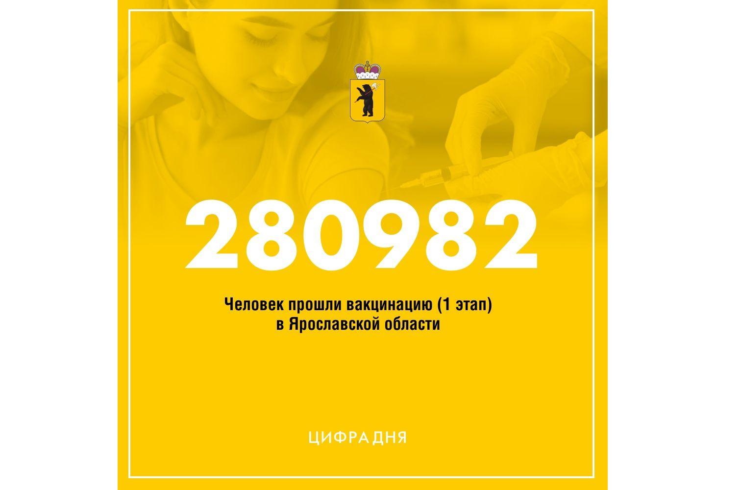 В Ярославской области больше 219 тысяч человек вакцинировались от коронавируса
