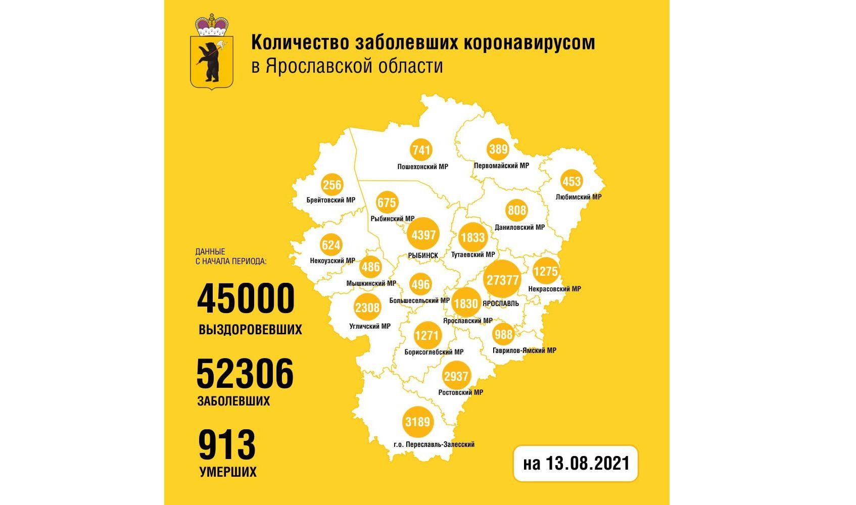 В Ярославской области еще 201 человек заболел коронавирусом, шестеро скончались